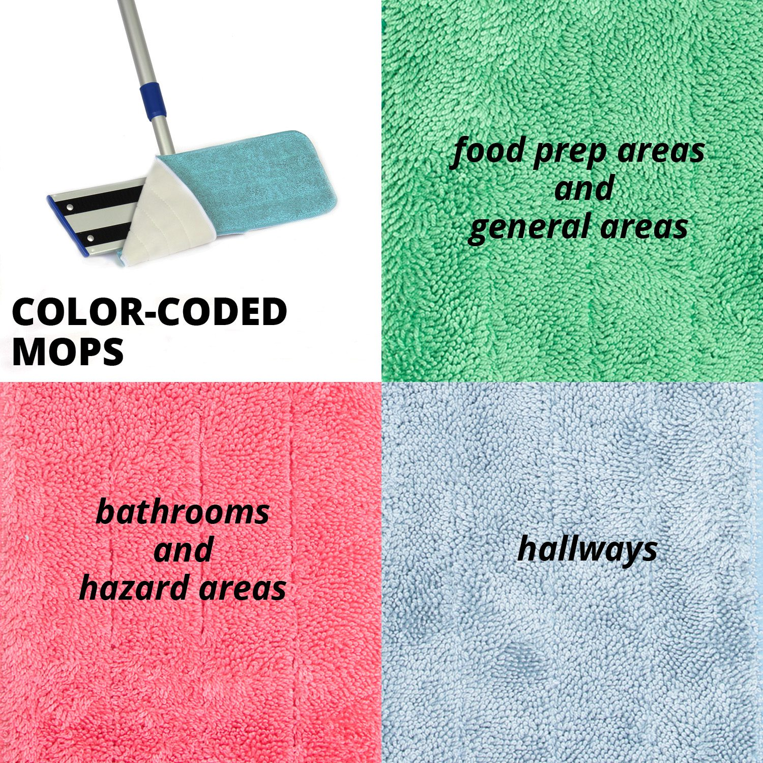 Color-coded mops