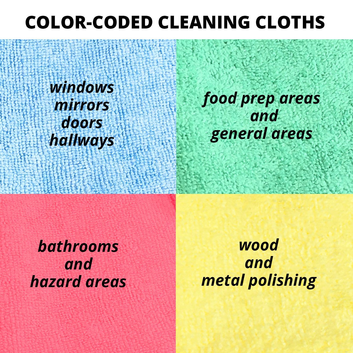 Color-coded cleaning cloths